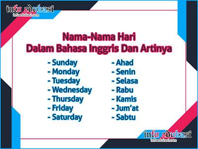 Nama Nama Hari Dalam Bahasa Inggris Dan Artinya