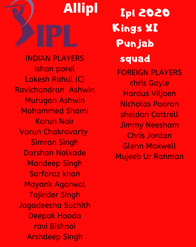 ipl 2020 kings xi punjab team
