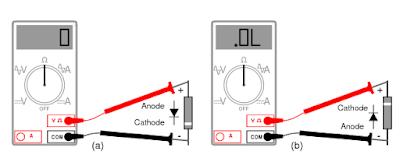 Probe multimeter ke kaki dioda Probe multimeter ke kaki dioda