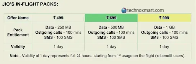 Jio Introduces New In-Flight Connectivity Plans, Included Two New Wi-Fi Calling International Roaming Choices