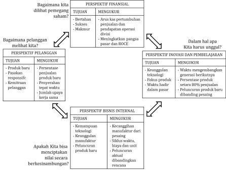 Strategi perdagangan pilihan binari untuk pemula yang bekerja