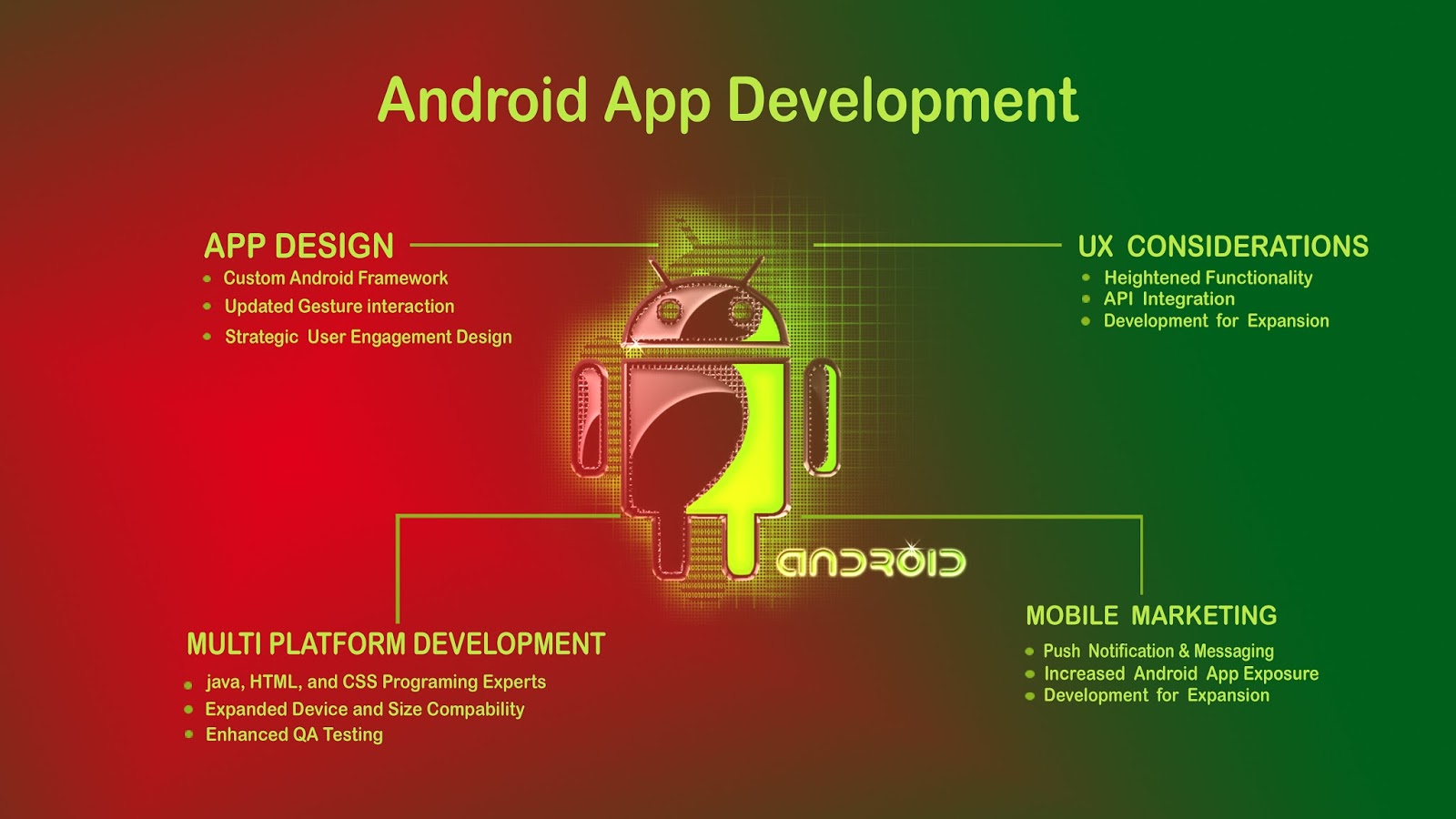 Free Best Online courses to Learn Android Development