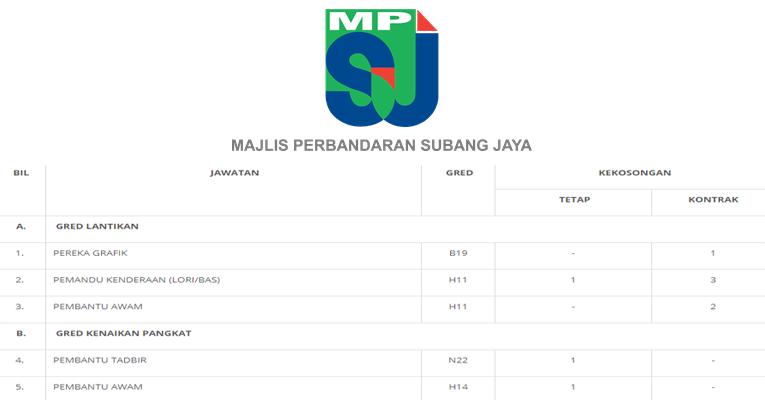 Kekosongan Terkini di Majlis Perbandaran Subang Jaya (MPSJ)