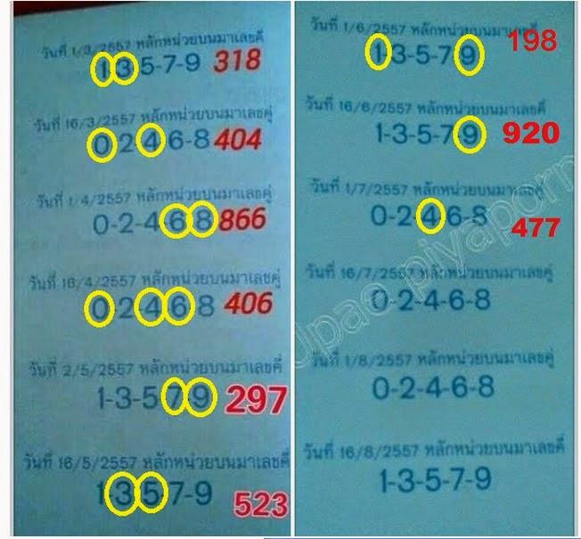 Kerala Lottery Winning Tips Facebook - gaurani almightywind info