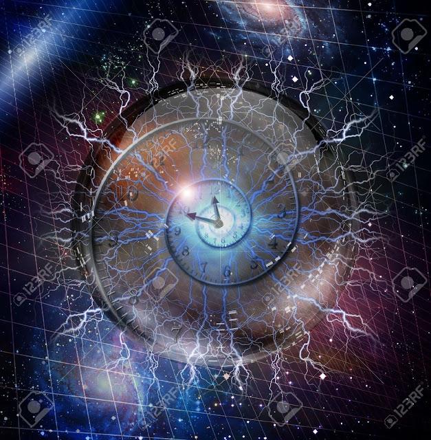 waktu spiral