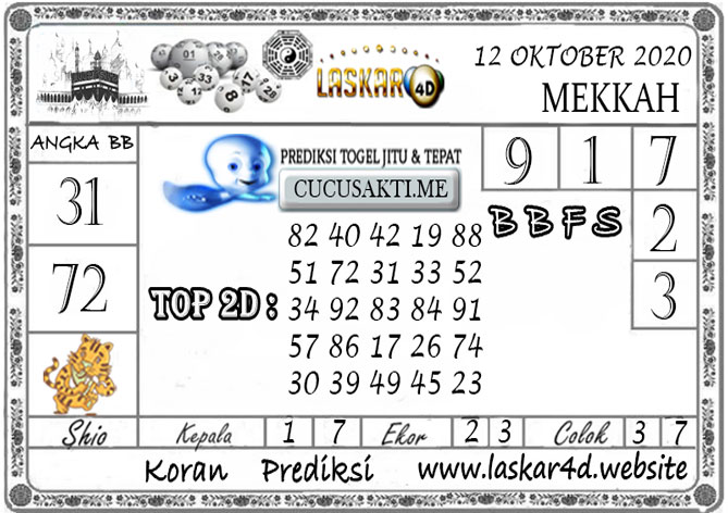 Prediksi Togel MEKKAH LASKAR4D 12 OKTOBER 2020