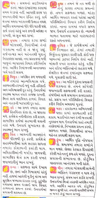 December - Gujarati Rashifal and Rashi Bhavishya 2021