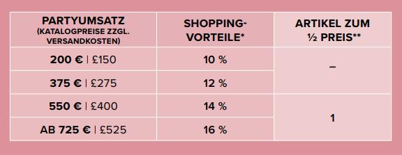 Stampin Up Shopping-Vorteile andi-amo