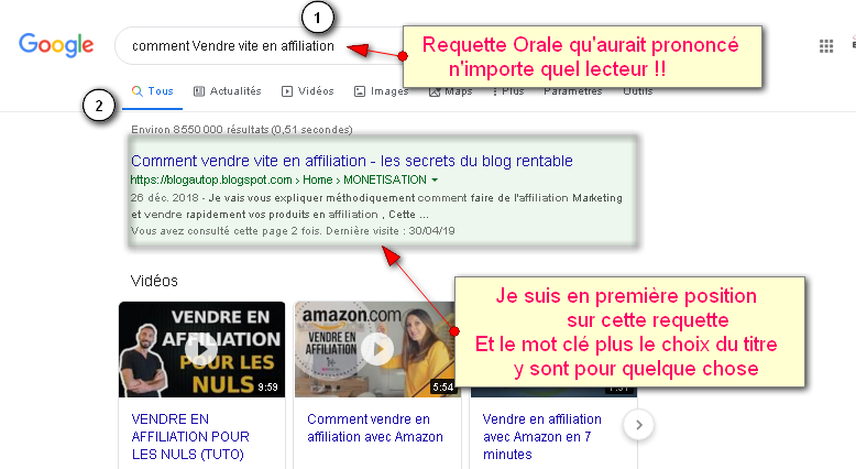 comment trouver un bon titre d'article de  de blog