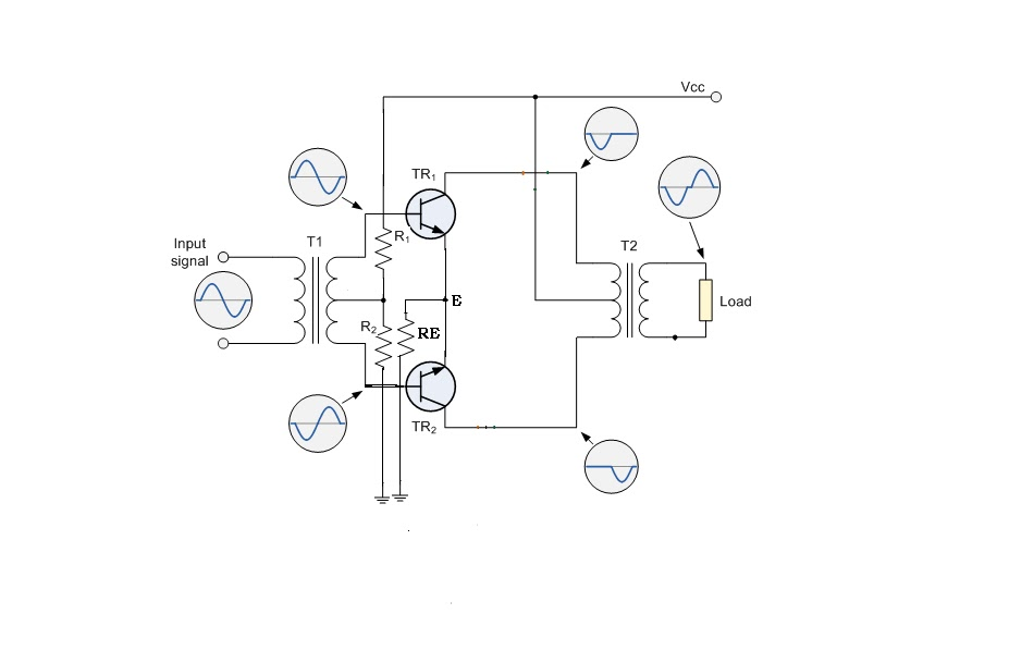 Physics Informations and Links: Class B Push-pull