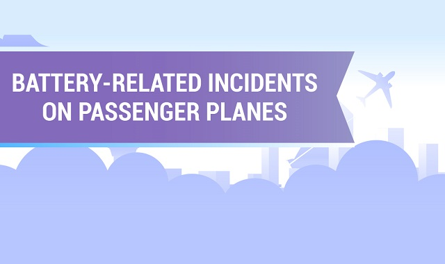 Battery related accidents on passenger planes