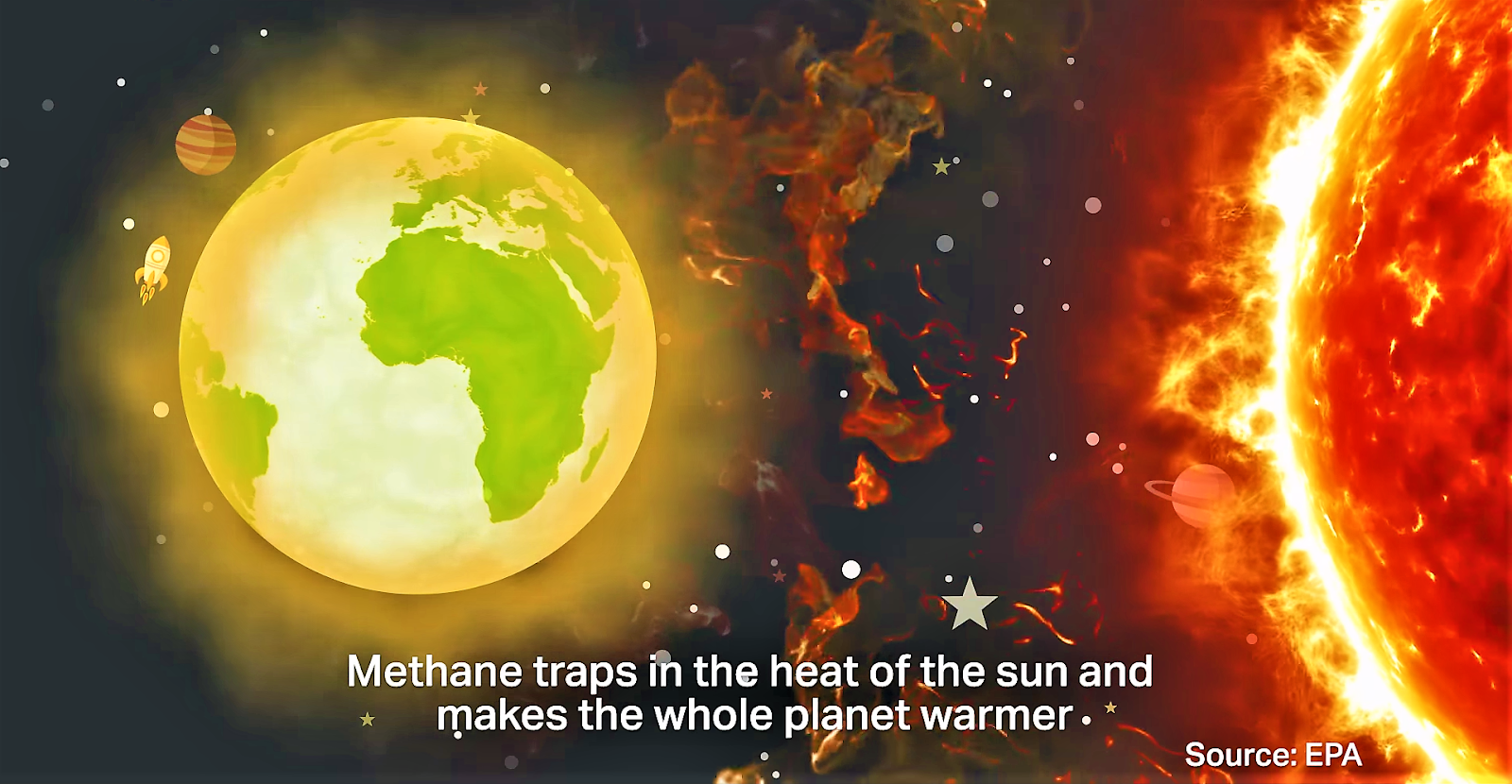 Greenhouse Gases: Methane.
