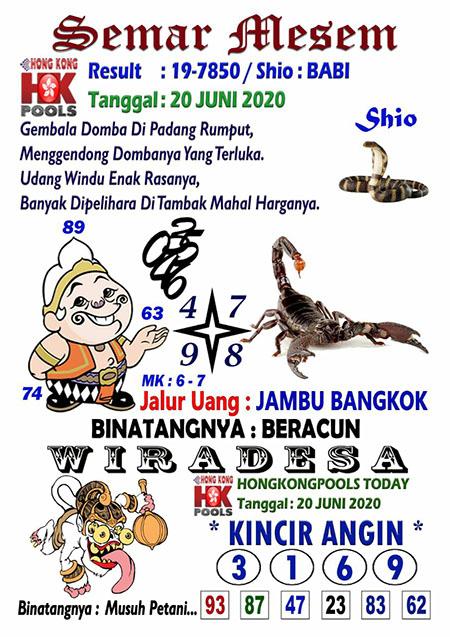 Prediksi Togel Hongkong Semar Mesem Sabtu 20 Juni 2020