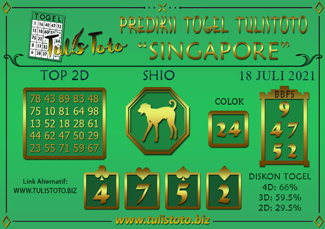 Prediksi Togel SINGAPORE TULISTOTO 18 JULI 2021