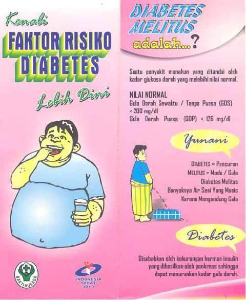 Diet Penyakit Diabetes Melitus 2019