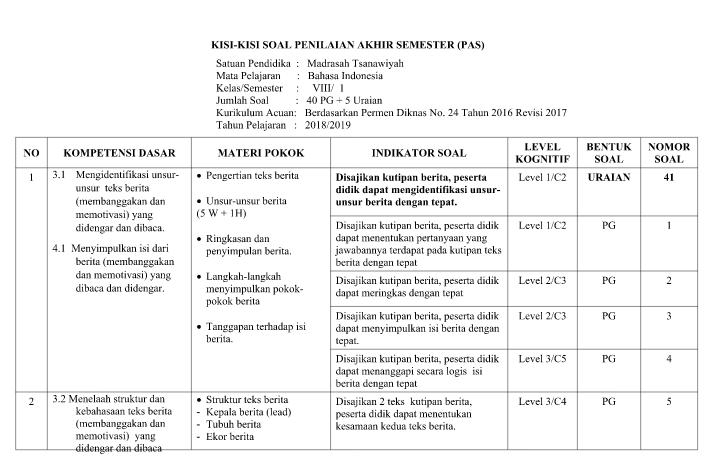 Kisi-kisi PAS Bahasa Indonesia Kelas 8 Semester 1 ...