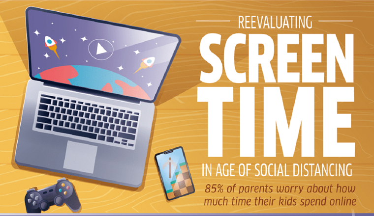 Reevaluating Screen Time In An Age Of Social Distancing #infographic