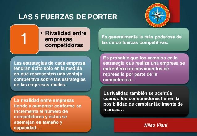 Ing Victor Hugo Serrano Peña 8 Cinco Fuerzas De Porter