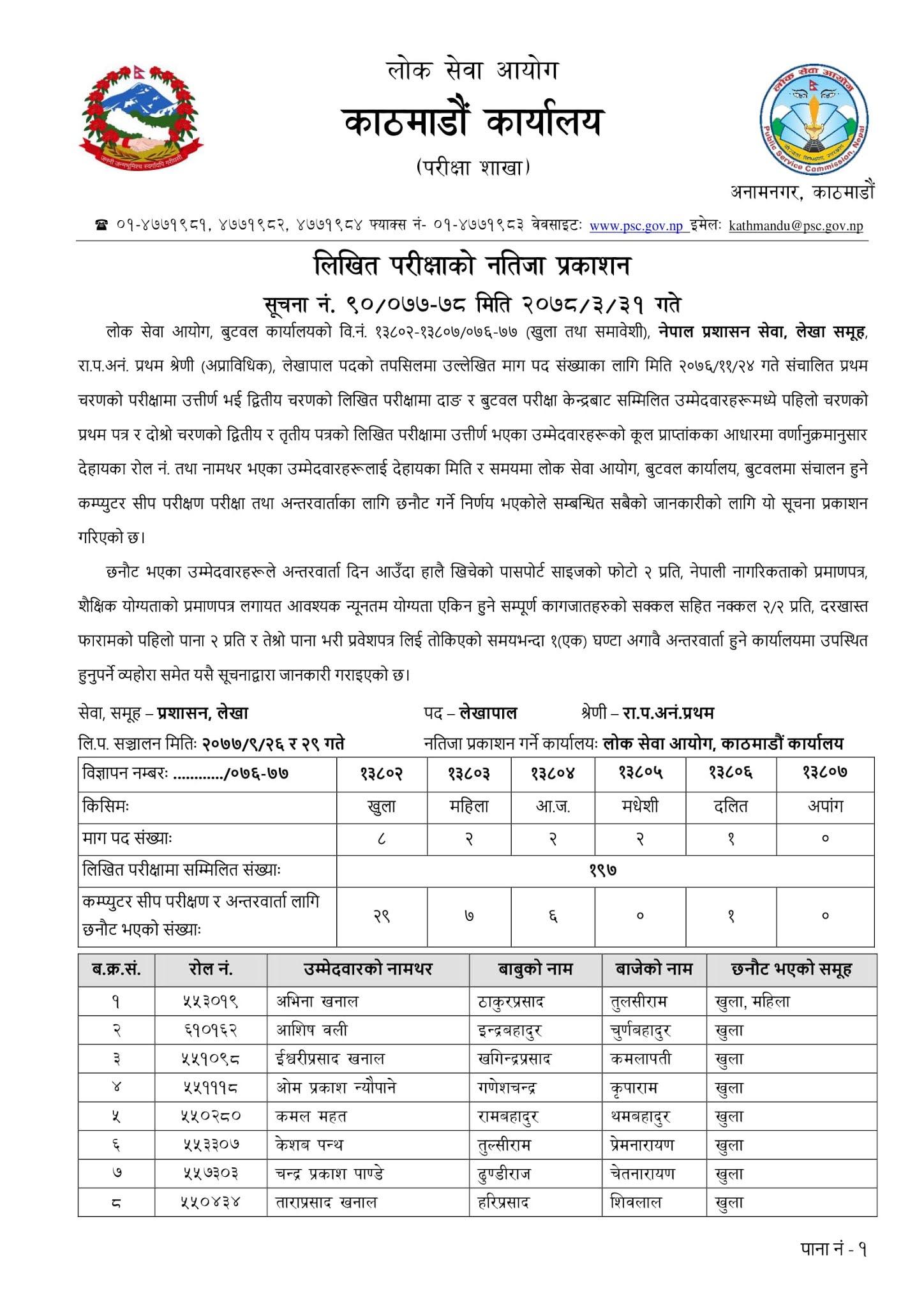 NASU Account - Butwal Lok Sewa Aayog Written Exam Result & Exam Schedule