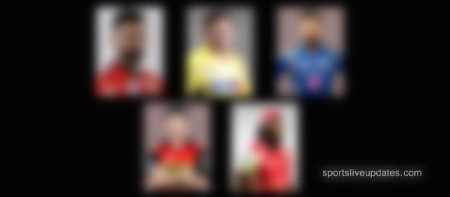 IPL 2018 Auction