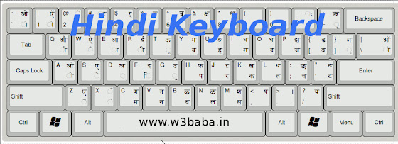 hindi-inscript-keyboard-used-in-cpct-indi-typing-test