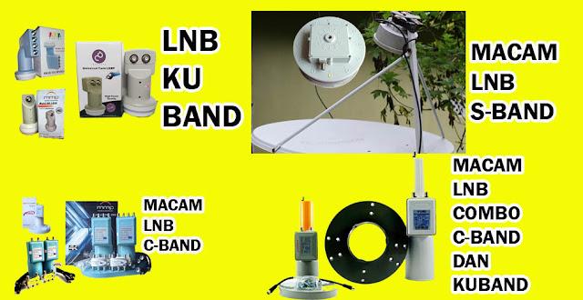 macam-Macam LNB C-Band Ku-band S-Band dan LNB Combo Band