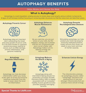 Let's talk about Autophagy, benefits of autophagy