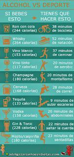 calcular calorias que debo consumir para bajar de peso
