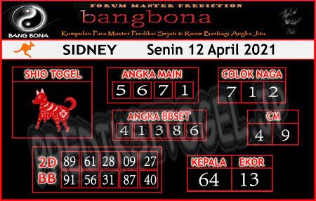 Prediksi Bangbona Sydney Senin 12 April 2021