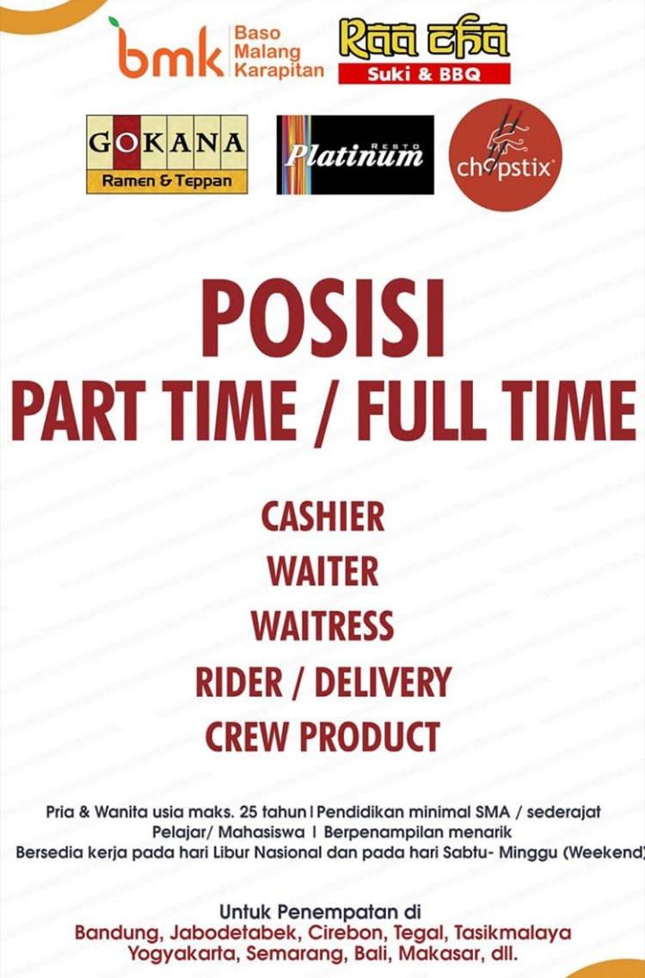Kerja Part Time Sabtu Minggu : kerja, sabtu, minggu, Lowongan, Kerja, Sabtu, Minggu, Makassar, Kumpulan, Kerjaan