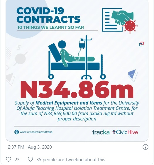 Report: How health ministry awarded 15 of 29 COVID-19 contracts to one company
