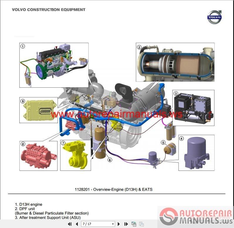 free auto repair manual   volvo excavator ec340d ec380d