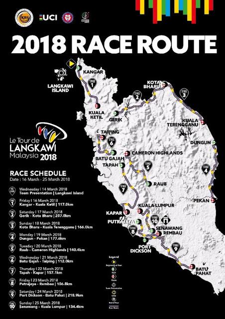 Jadual dan Keputusan Pelumbaan LTDL 2018 Le Tour De Langkawi