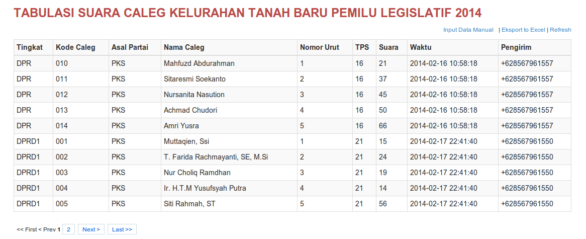 APLIKASI REAL COUNT PEMILU 2014 Feee Software Quick Count