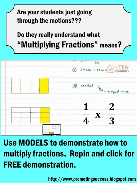 multiplying fractions with visual models