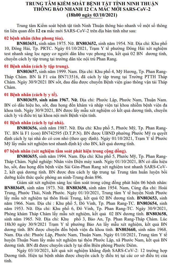 Ngày 3-10, Ninh Thuận ghi nhận 12 ca mắc Covid-19 mới