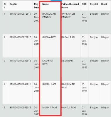 labour Card List Bihar