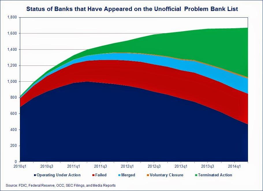 Security Bank New Auburn Wi