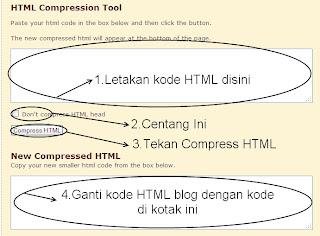 http://coretanyusuf.blogspot.com/2013/01/cara-kompres-kode-html-blogwebsite.html