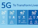 Tiga Opsi Frekuensi Untuk 5G di Indonesia