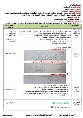 مذكرات الاسبوع (26) مادة التربية الاسلامية تجنب الغش السنة الرابعة ابتدائي الجيل الثاني