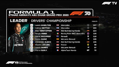 Abu Dhabi GP