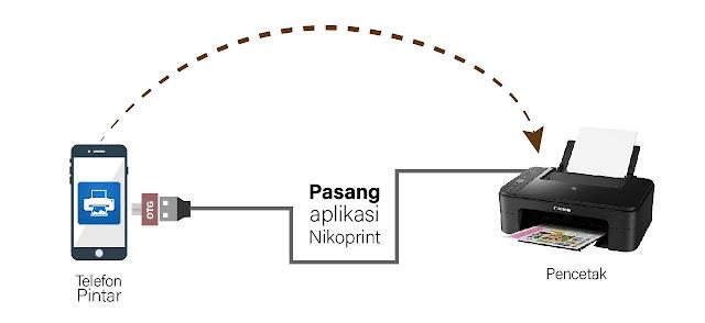Cetak dokumen terus dari telefon tanpa komputer dengan sambungan OTG Nikoprint