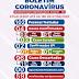 Ponto Novo: Confira o boletim epidemiológico do coronavírus atualizado desta domingo (07)