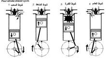 الدورة الرباعية في محركات الديزلpdf