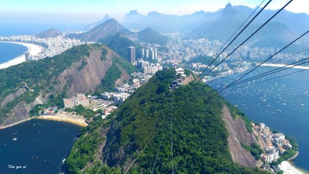 Viajando por São Paulo, Salvador, Ceará e Rio de Janeiro