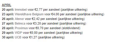 ex-coupon overzicht april 2021 aandelen België