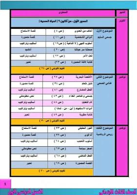 ملزمة عربي تالتة إبتدائي الترم الأول لعام 2021