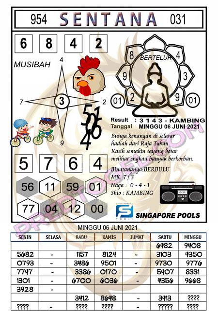 Syair Sentana Singapura minggu 06-juni-2021