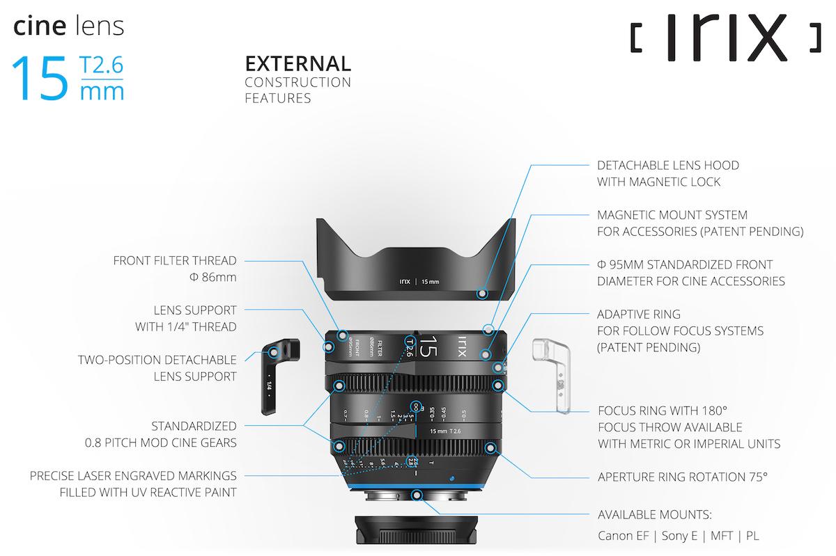 Элементы конструкции объектива Irix 15mm T2.6